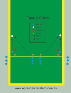 fase 2 strike