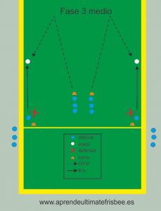 fase 3 medio